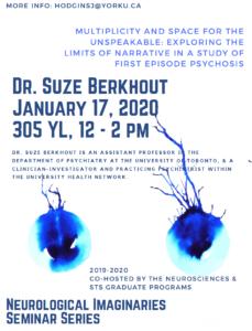 Neurological Imaginaries Seminar Series 2019-2020 / Fridays 12:00-14:00 @ 305 York Lanes